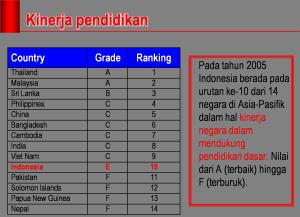 kinerja_pendidikan